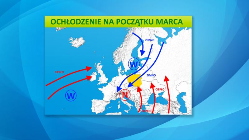 Układ ciśnień nad Europą