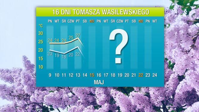 Prognoza pogody na 16 dni: będzie gorąco, aż 27 st. C